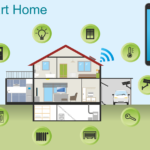 How Smart Homes Save You Money